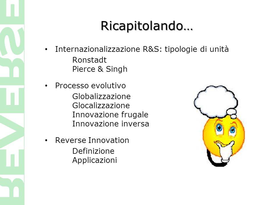 Ricapitolando… Internazionalizzazione R&S: tipologie di unità Ronstadt Pierce & Singh Processo evolutivo Globalizzazione Glocalizzazione Innovazione f