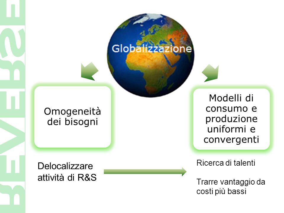 Omogeneità dei bisogni Modelli di consumo e produzione uniformi e convergenti Delocalizzare attività di R&S Ricerca di talenti Trarre vantaggio da cos
