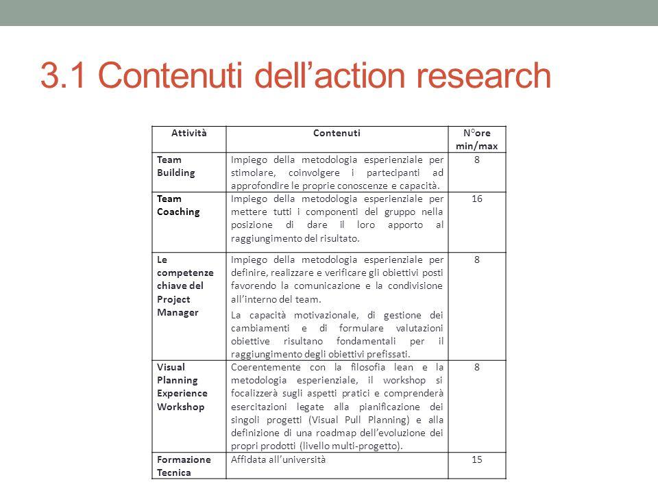 3.1 Contenuti dell'action research AttivitàContenutiN°ore min/max Team Building Impiego della metodologia esperienziale per stimolare, coinvolgere i partecipanti ad approfondire le proprie conoscenze e capacità.