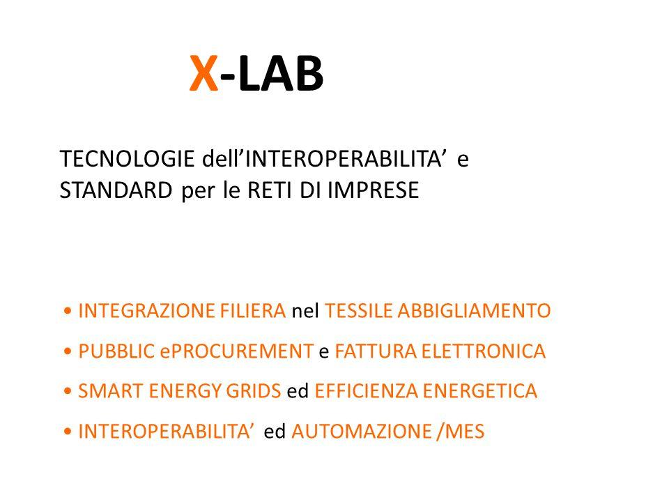 INTEGRAZIONE FILIERA nel TESSILE ABBIGLIAMENTO PUBBLIC ePROCUREMENT e FATTURA ELETTRONICA SMART ENERGY GRIDS ed EFFICIENZA ENERGETICA INTEROPERABILITA' ed AUTOMAZIONE /MES X-LAB TECNOLOGIE dell'INTEROPERABILITA' e STANDARD per le RETI DI IMPRESE