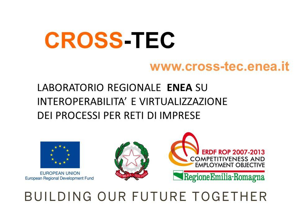 CROSS-TEC LABORATORIO REGIONALE ENEA SU INTEROPERABILITA' E VIRTUALIZZAZIONE DEI PROCESSI PER RETI DI IMPRESE www.cross-tec.enea.it