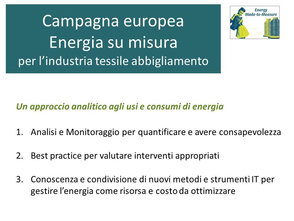 Campagna europea Energia su misura per l'industria tessile abbigliamento Un approccio analitico agli usi e consumi di energia 1.Analisi e Monitoraggio per quantificare e avere consapevolezza 2.Best practice per valutare interventi appropriati 3.Conoscenza e condivisione di nuovi metodi e strumenti IT per gestire l'energia come risorsa e costo da ottimizzare