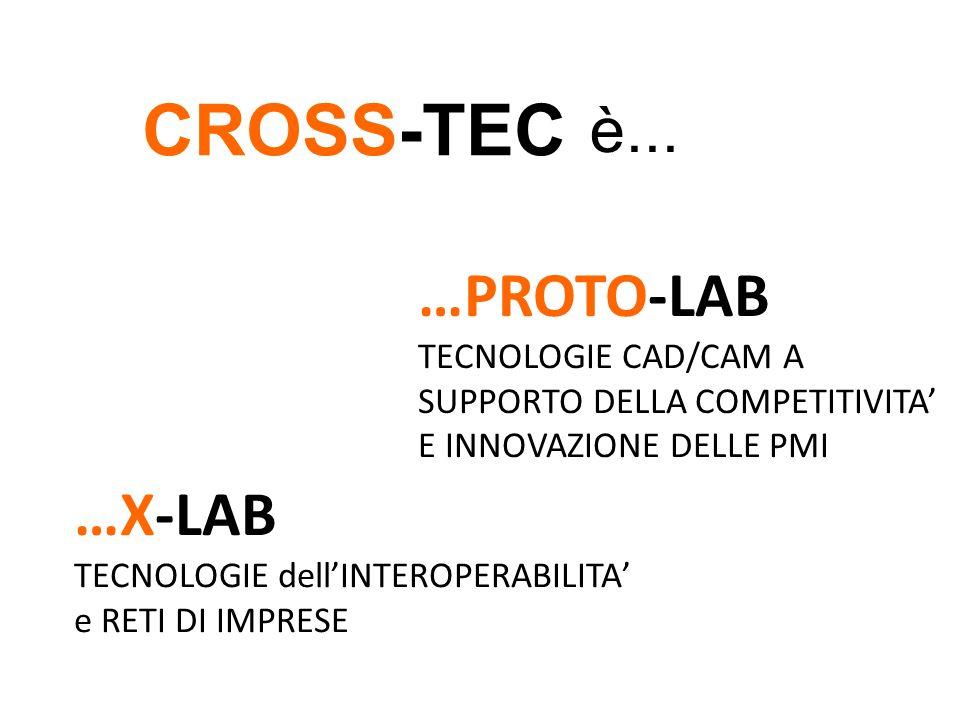 …PROTO-LAB TECNOLOGIE CAD/CAM A SUPPORTO DELLA COMPETITIVITA' E INNOVAZIONE DELLE PMI …X-LAB TECNOLOGIE dell'INTEROPERABILITA' e RETI DI IMPRESE è...
