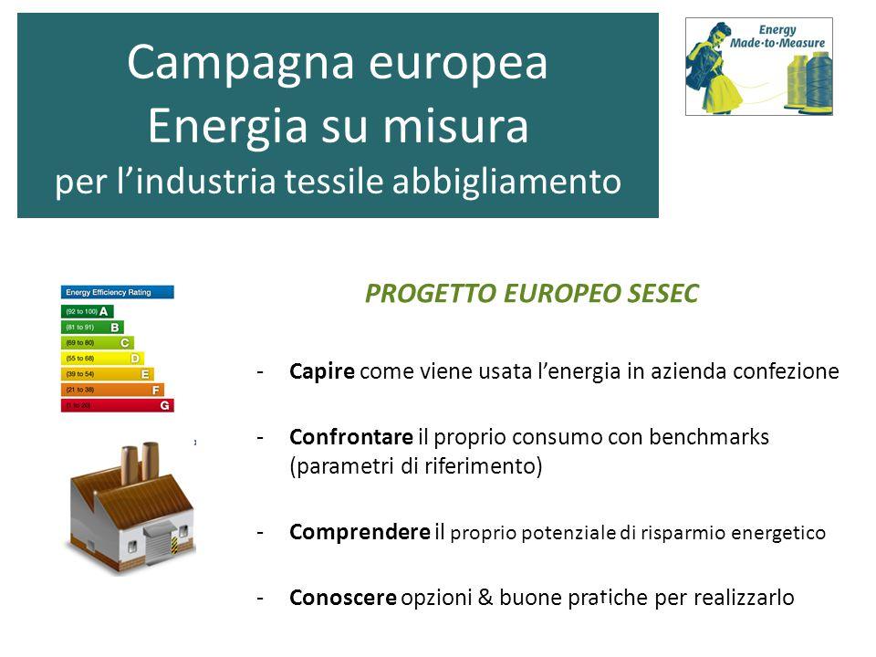 -Capire come viene usata l'energia in azienda confezione -Confrontare il proprio consumo con benchmarks (parametri di riferimento) -Comprendere il proprio potenziale di risparmio energetico -Conoscere opzioni & buone pratiche per realizzarlo Campagna europea Energia su misura per l'industria tessile abbigliamento PROGETTO EUROPEO SESEC