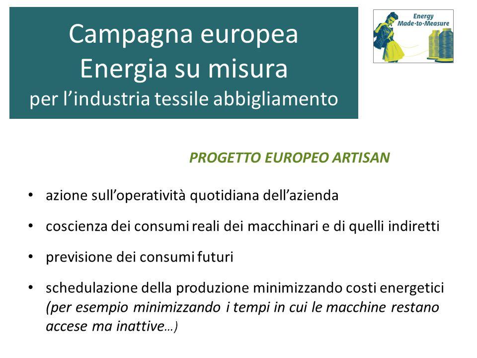 azione sull'operatività quotidiana dell'azienda coscienza dei consumi reali dei macchinari e di quelli indiretti previsione dei consumi futuri schedulazione della produzione minimizzando costi energetici (per esempio minimizzando i tempi in cui le macchine restano accese ma inattive …) PROGETTO EUROPEO ARTISAN Campagna europea Energia su misura per l'industria tessile abbigliamento