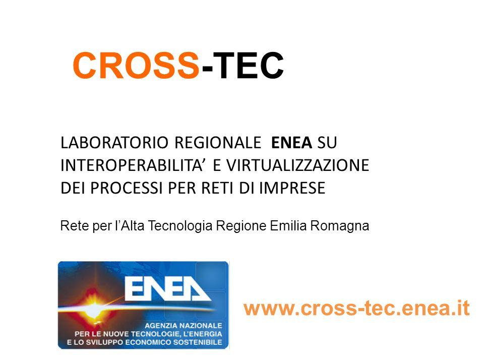 CROSS-TEC LABORATORIO REGIONALE ENEA SU INTEROPERABILITA' E VIRTUALIZZAZIONE DEI PROCESSI PER RETI DI IMPRESE Rete per l'Alta Tecnologia Regione Emilia Romagna www.cross-tec.enea.it