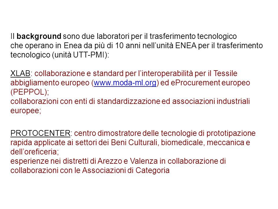 Il background sono due laboratori per il trasferimento tecnologico che operano in Enea da più di 10 anni nell'unità ENEA per il trasferimento tecnologico (unità UTT-PMI): XLAB: collaborazione e standard per l'interoperabilità per il Tessile abbigliamento europeo (www.moda-ml.org) ed eProcurement europeo (PEPPOL);www.moda-ml.org collaborazioni con enti di standardizzazione ed associazioni industriali europee; PROTOCENTER: centro dimostratore delle tecnologie di prototipazione rapida applicate ai settori dei Beni Culturali, biomedicale, meccanica e dell'oreficeria; esperienze nei distretti di Arezzo e Valenza in collaborazione di collaborazioni con le Associazioni di Categoria