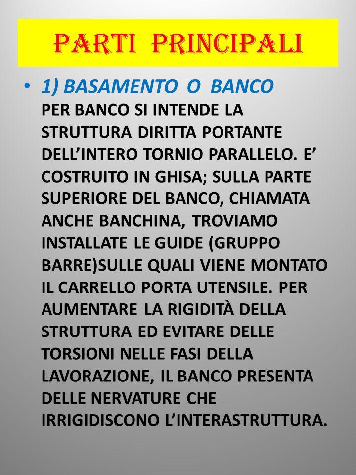 PARTI PRINCIPALI 1) BASAMENTO O BANCO PER BANCO SI INTENDE LA STRUTTURA DIRITTA PORTANTE DELL'INTERO TORNIO PARALLELO.