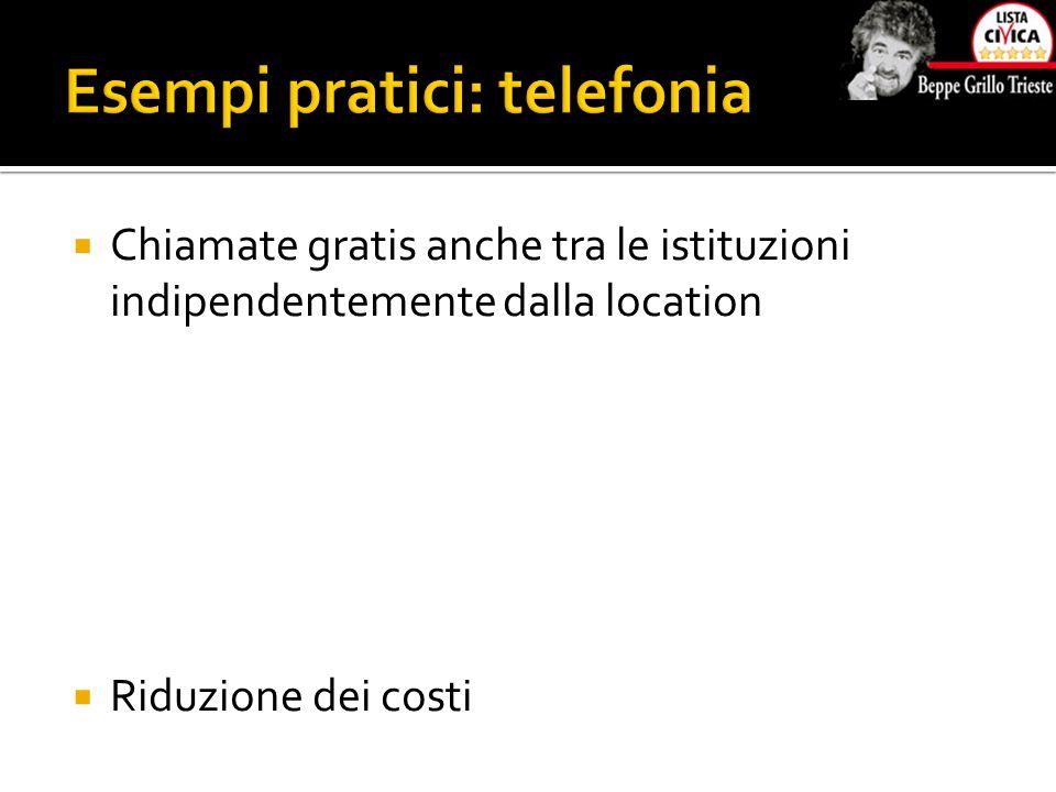  Chiamate gratis anche tra le istituzioni indipendentemente dalla location  Riduzione dei costi
