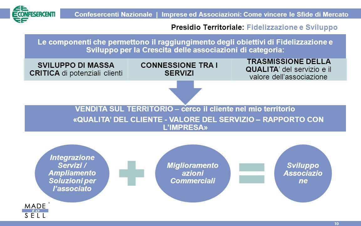 Confesercenti Nazionale | Imprese ed Associazioni: Come vincere le Sfide di Mercato 10 Presidio Territoriale: Fidelizzazione e Sviluppo VENDITA SUL TE