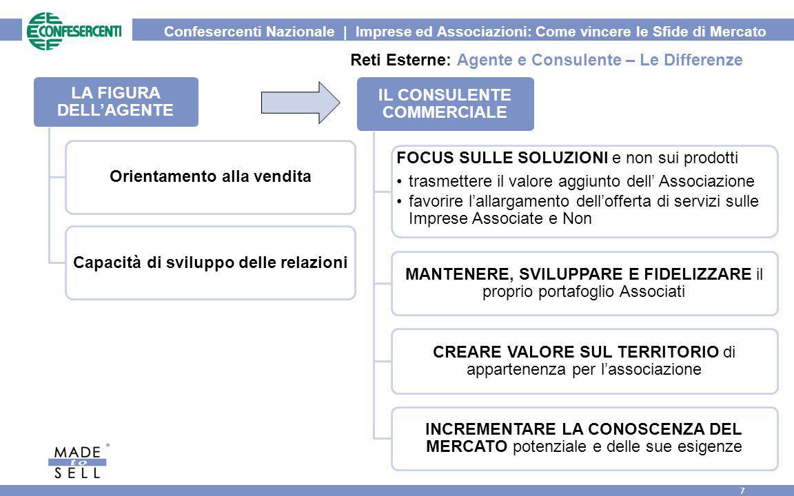 Confesercenti Nazionale | Imprese ed Associazioni: Come vincere le Sfide di Mercato 7 Reti Esterne: Agente e Consulente – Le Differenze LA FIGURA DELL