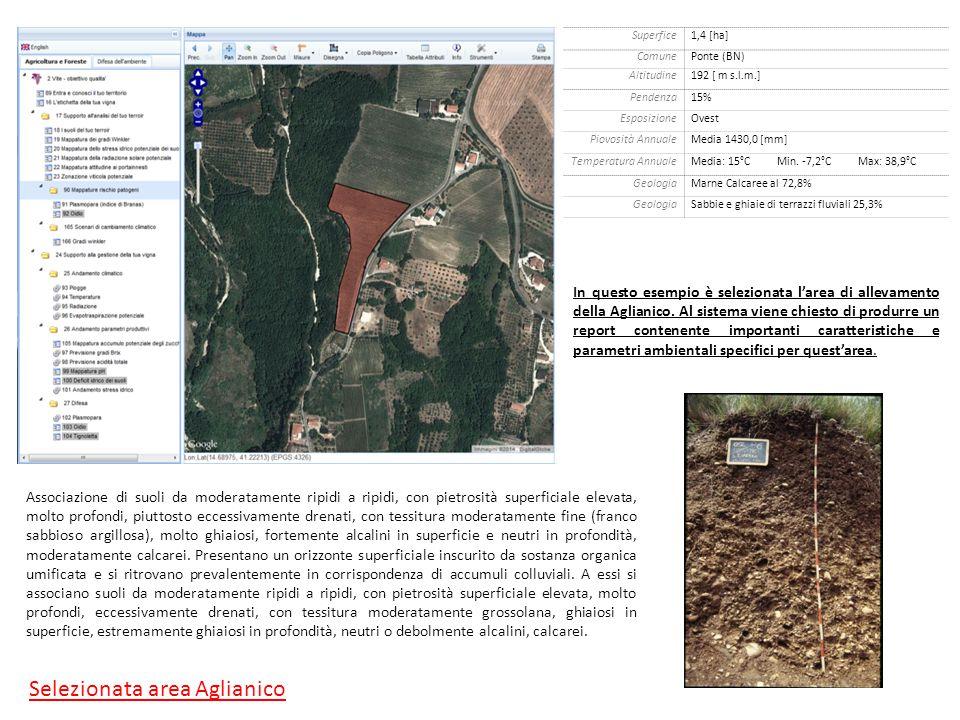 In questo esempio è selezionata l'area di allevamento della Aglianico.