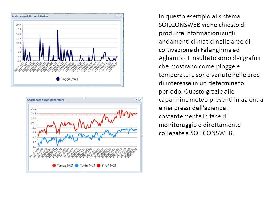In questo esempio al sistema SOILCONSWEB viene chiesto di produrre informazioni sugli andamenti climatici nelle aree di coltivazione di Falanghina ed Aglianico.