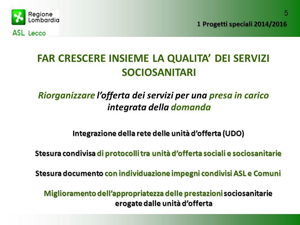 Progetti speciali 2014/2016 1 Progetti speciali 2014/2016 FAR CRESCERE INSIEME LA QUALITA' DEI SERVIZI SOCIOSANITARI Riorganizzare l'offerta dei servi