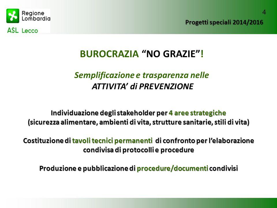 """Progetti speciali 2014/2016 Progetti speciali 2014/2016 BUROCRAZIA """"NO GRAZIE""""! Semplificazione e trasparenza nelle ATTIVITA' di PREVENZIONE Individua"""