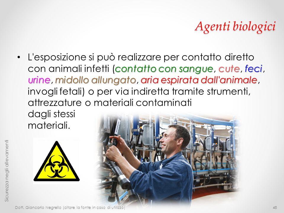 Agenti biologici contatto con sanguecutefeci urinemidollo allungatoaria espirata dall'animale L'esposizione si può realizzare per contatto diretto con
