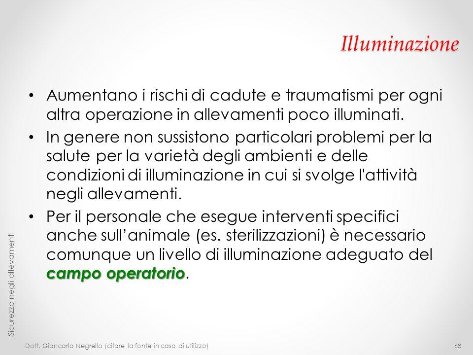 Illuminazione Aumentano i rischi di cadute e traumatismi per ogni altra operazione in allevamenti poco illuminati. In genere non sussistono particolar