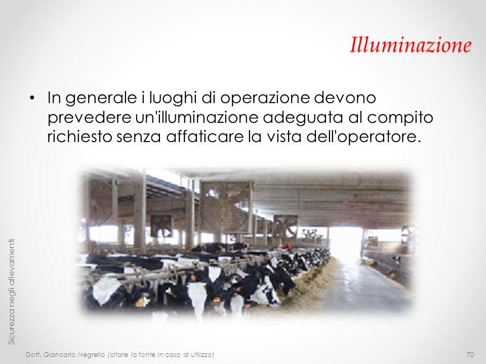 Illuminazione In generale i luoghi di operazione devono prevedere un'illuminazione adeguata al compito richiesto senza affaticare la vista dell'operat