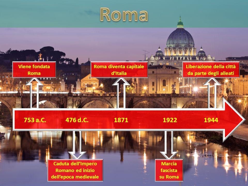 753 a.C.476 d.C.187119221944 Viene fondata Roma Caduta dell'Impero Romano ed inizio dell'epoca medievale Marcia fascista su Roma Roma diventa capitale d'Italia Liberazione della città da parte degli alleati