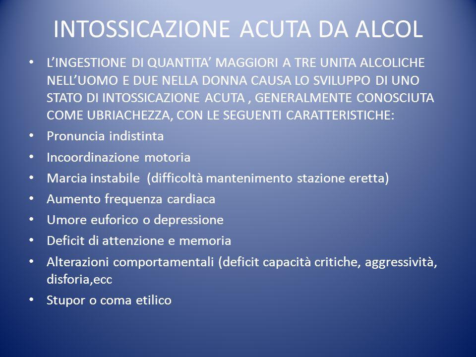 INTOSSICAZIONE ACUTA DA ALCOL L'INGESTIONE DI QUANTITA' MAGGIORI A TRE UNITA ALCOLICHE NELL'UOMO E DUE NELLA DONNA CAUSA LO SVILUPPO DI UNO STATO DI INTOSSICAZIONE ACUTA, GENERALMENTE CONOSCIUTA COME UBRIACHEZZA, CON LE SEGUENTI CARATTERISTICHE: Pronuncia indistinta Incoordinazione motoria Marcia instabile (difficoltà mantenimento stazione eretta) Aumento frequenza cardiaca Umore euforico o depressione Deficit di attenzione e memoria Alterazioni comportamentali (deficit capacità critiche, aggressività, disforia,ecc Stupor o coma etilico