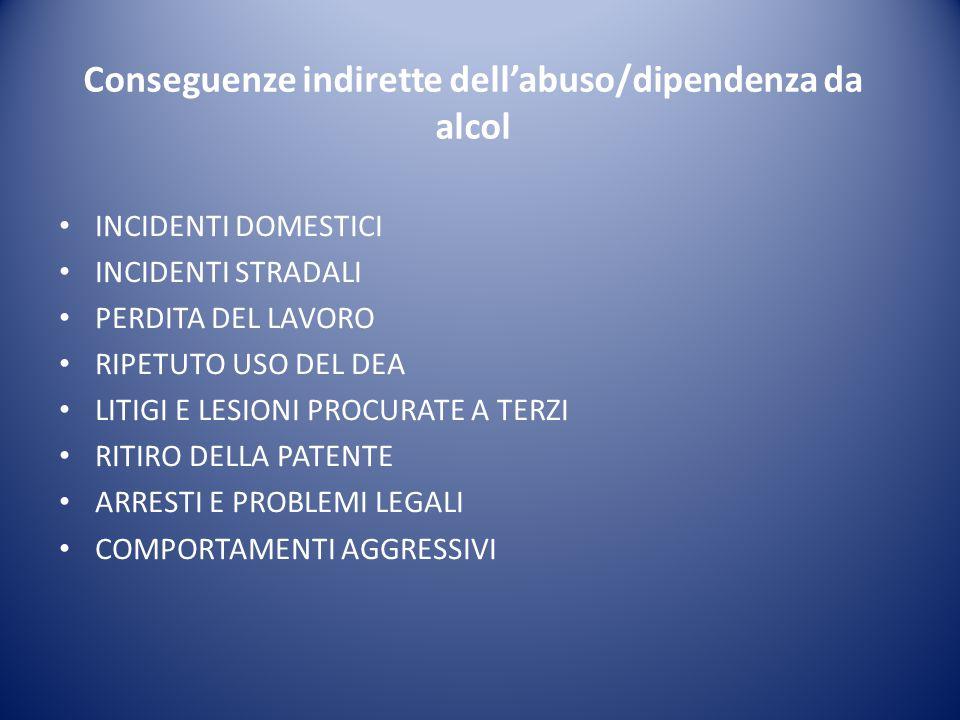 Conseguenze indirette dell'abuso/dipendenza da alcol INCIDENTI DOMESTICI INCIDENTI STRADALI PERDITA DEL LAVORO RIPETUTO USO DEL DEA LITIGI E LESIONI PROCURATE A TERZI RITIRO DELLA PATENTE ARRESTI E PROBLEMI LEGALI COMPORTAMENTI AGGRESSIVI
