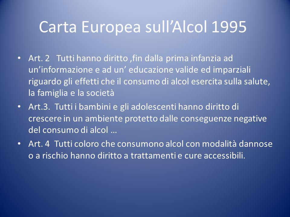 Carta Europea sull'Alcol 1995 Art. 2 Tutti hanno diritto,fin dalla prima infanzia ad un'informazione e ad un' educazione valide ed imparziali riguardo