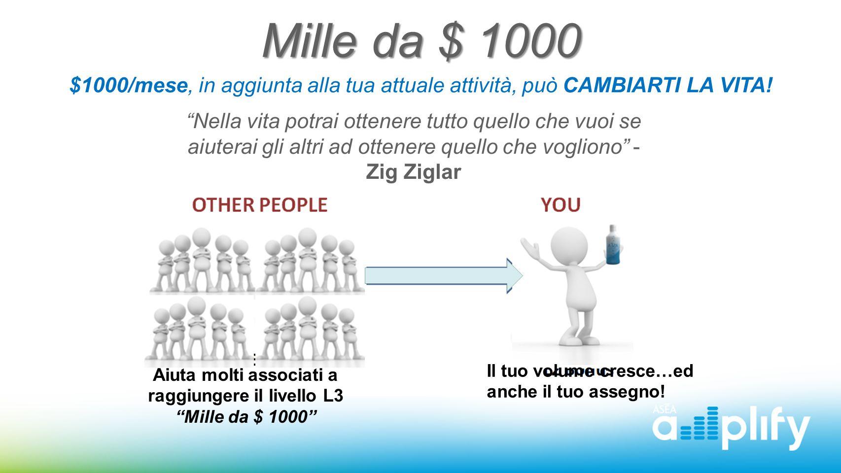 """Mille da $ 1000 """"Nella vita potrai ottenere tutto quello che vuoi se aiuterai gli altri ad ottenere quello che vogliono"""" - Zig Ziglar $1000/mese, in a"""