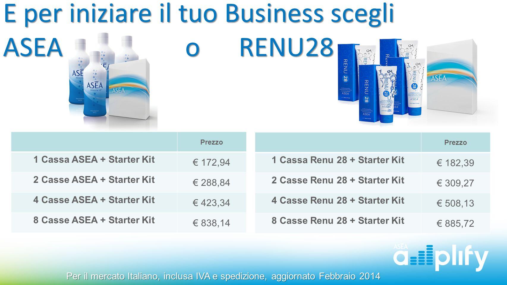 Prezzo 1 Cassa Renu 28 + Starter Kit € 182,39 2 Casse Renu 28 + Starter Kit € 309,27 4 Casse Renu 28 + Starter Kit € 508,13 8 Casse Renu 28 + Starter