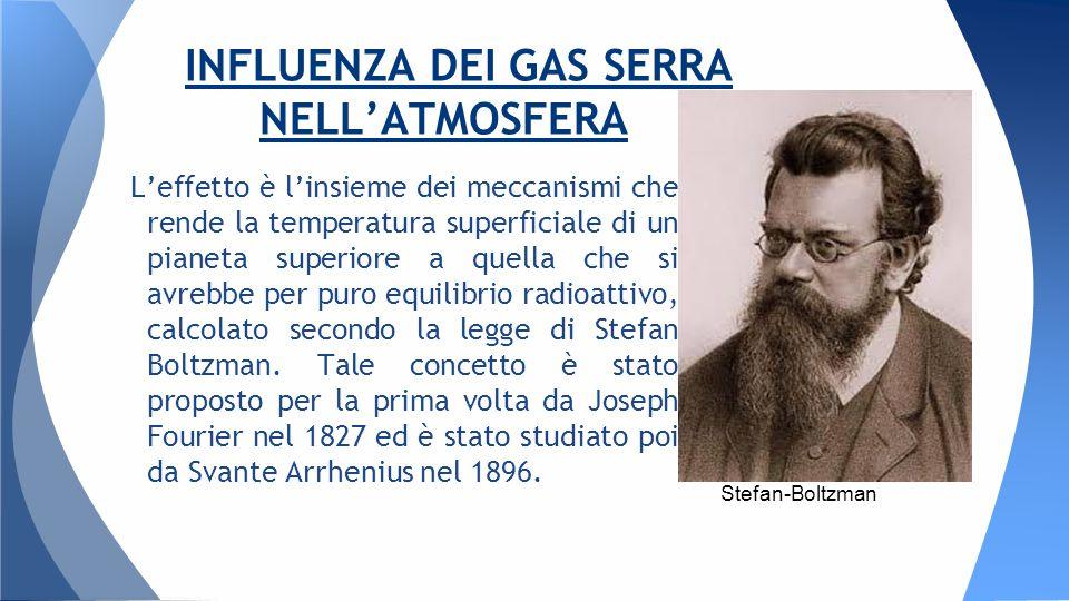 L'effetto è l'insieme dei meccanismi che rende la temperatura superficiale di un pianeta superiore a quella che si avrebbe per puro equilibrio radioattivo, calcolato secondo la legge di Stefan Boltzman.