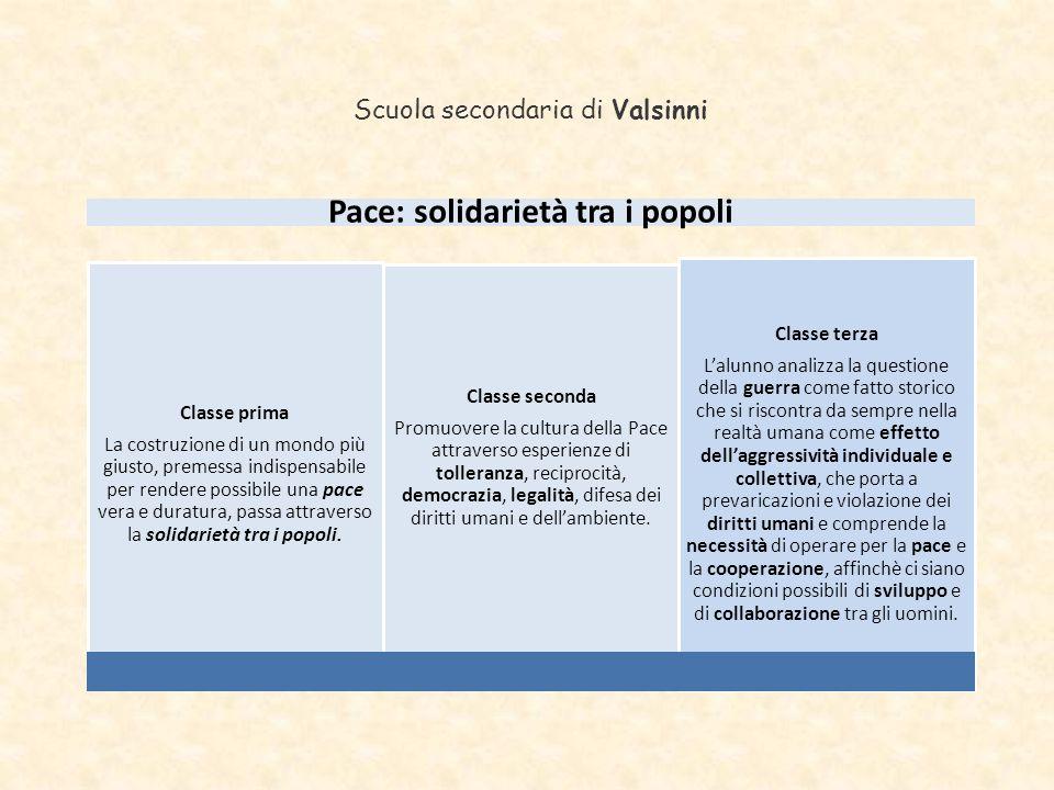 Pace: solidarietà tra i popoli Classe prima La costruzione di un mondo più giusto, premessa indispensabile per rendere possibile una pace vera e durat