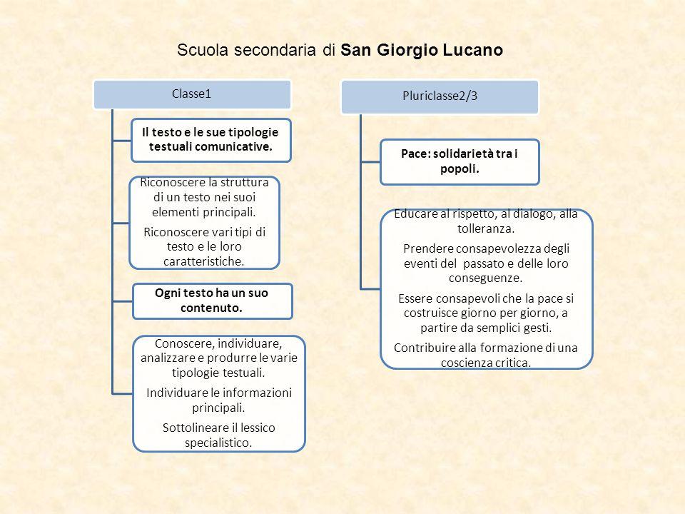 Scuola secondaria di San Giorgio Lucano Classe1 Il testo e le sue tipologie testuali comunicative. Riconoscere la struttura di un testo nei suoi eleme