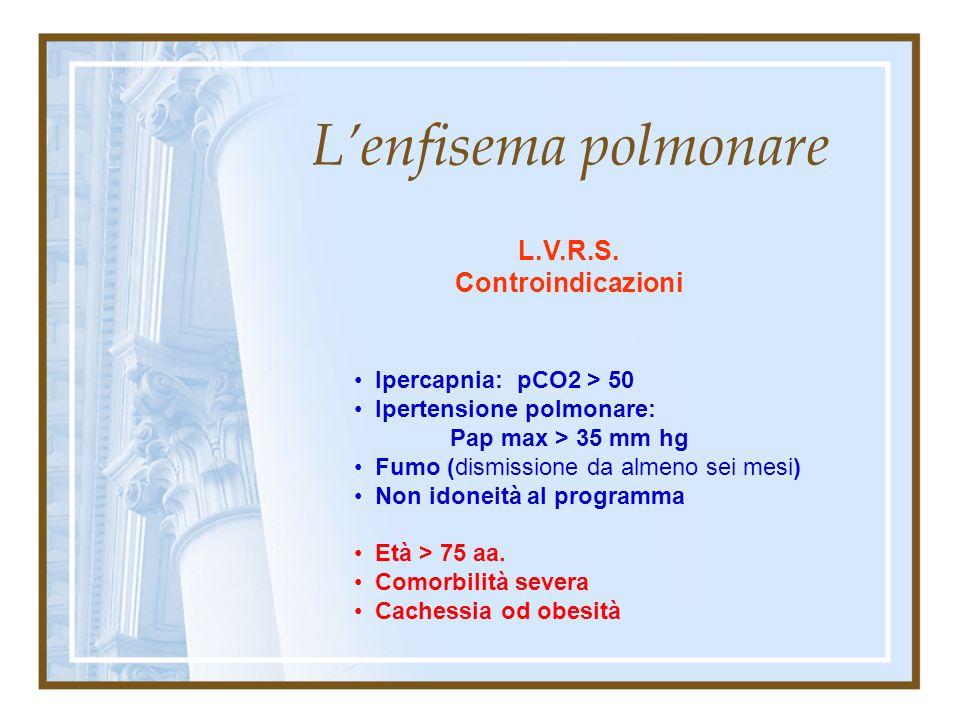 L.V.R.S. Indicazioni Enfisema allo stadio terminale, refrattario alla terapia medica Dispnea severa Fev 1 < 35% del predetto Parenchima iperinsuflato