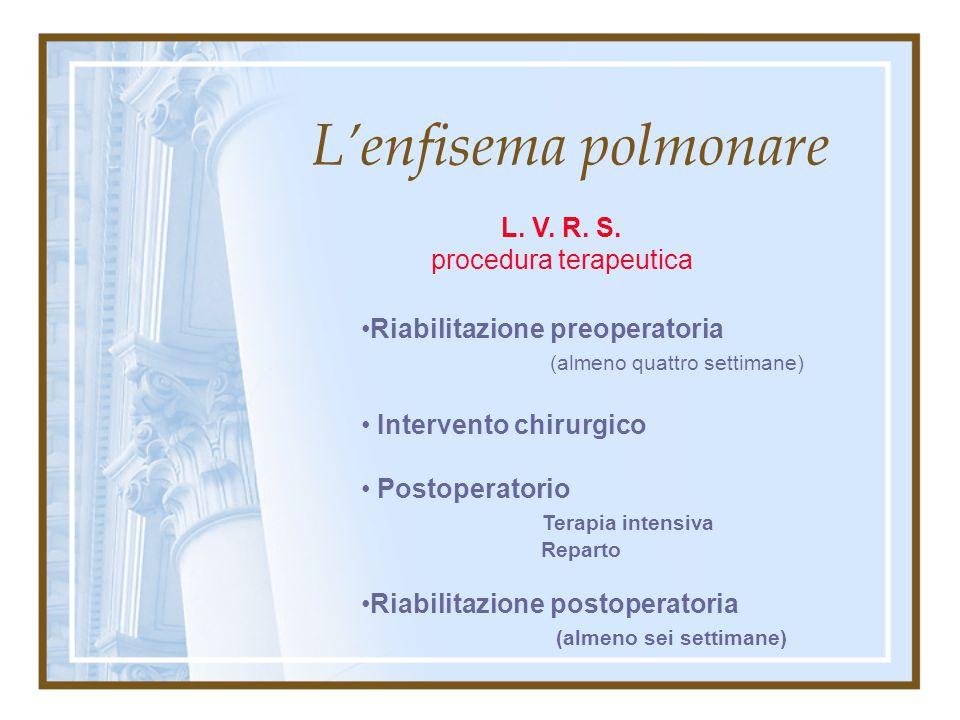 L'enfisema polmonare L.V.R.S. Controindicazioni
