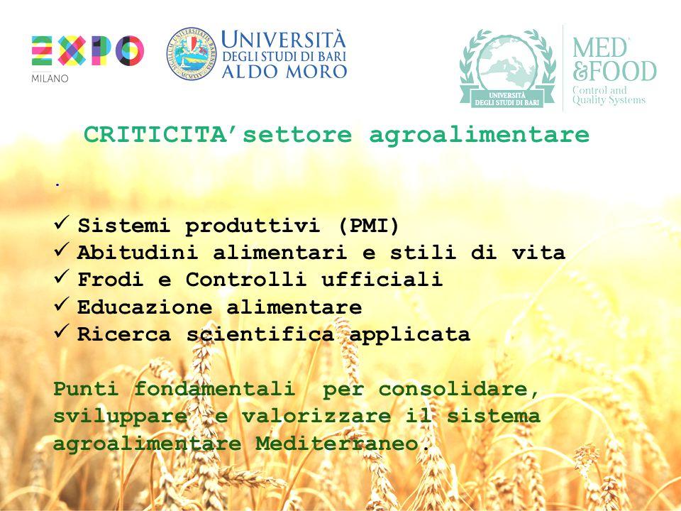 """"""" CRITICITA'settore agroalimentare. Sistemi produttivi (PMI) Abitudini alimentari e stili di vita Frodi e Controlli ufficiali Educazione alimentare Ri"""