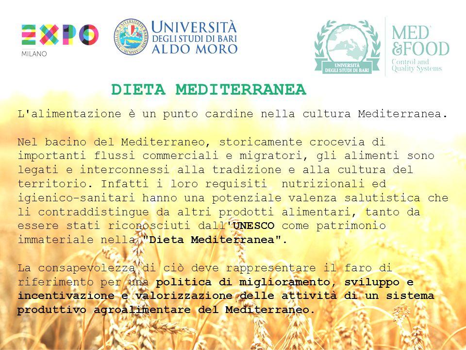 L'alimentazione è un punto cardine nella cultura Mediterranea. Nel bacino del Mediterraneo, storicamente crocevia di importanti flussi commerciali e m