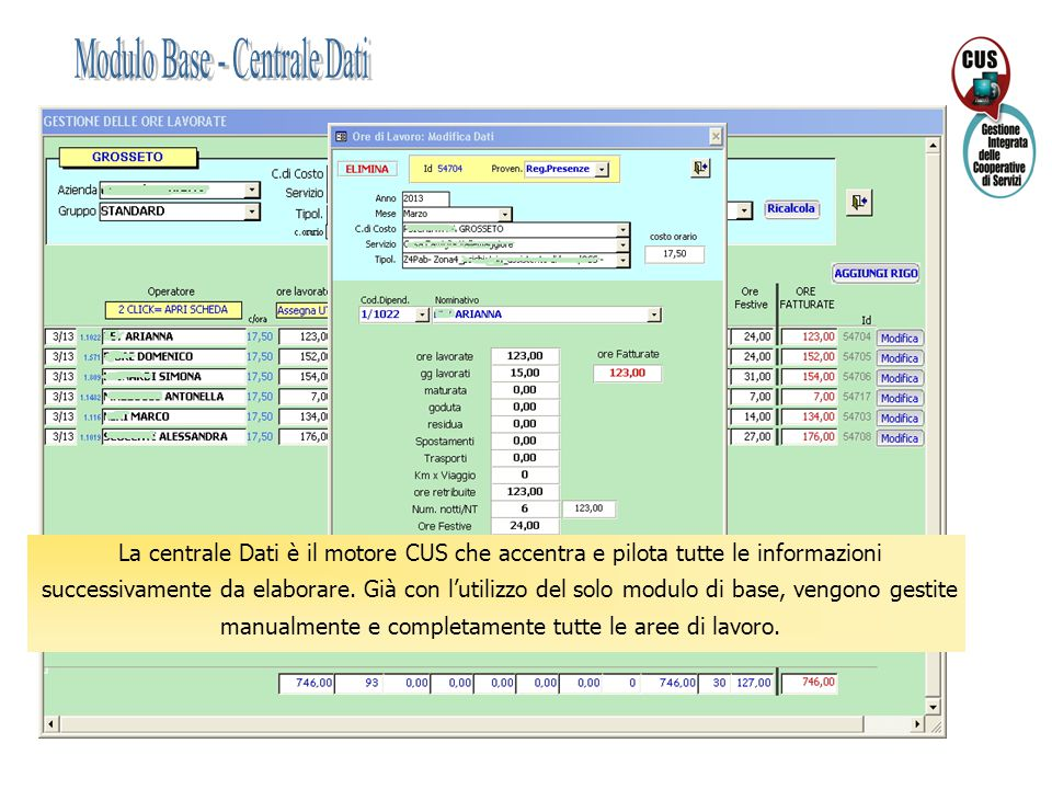 La centrale Dati è il motore CUS che accentra e pilota tutte le informazioni successivamente da elaborare. Già con l'utilizzo del solo modulo di base,