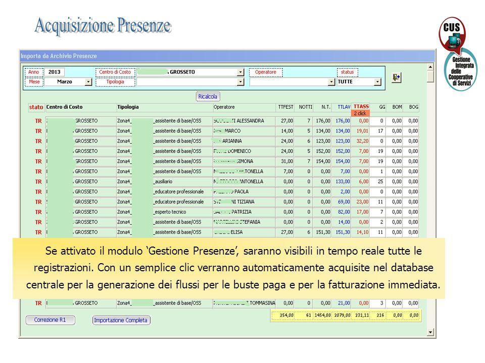 Se attivato il modulo 'Gestione Presenze', saranno visibili in tempo reale tutte le registrazioni. Con un semplice clic verranno automaticamente acqui