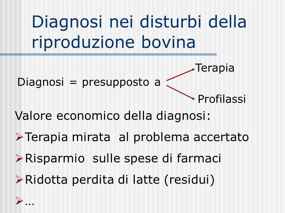 Diagnosi nei disturbi della riproduzione bovina Diagnosi = presupposto a Terapia Profilassi Valore economico della diagnosi:  Terapia mirata al probl