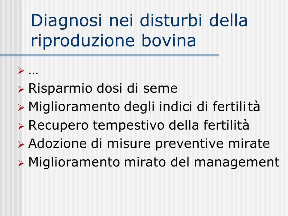 Diagnosi nei disturbi della riproduzione bovina  …  Risparmio dosi di seme  Miglioramento degli indici di fertilità  Recupero tempestivo della fer