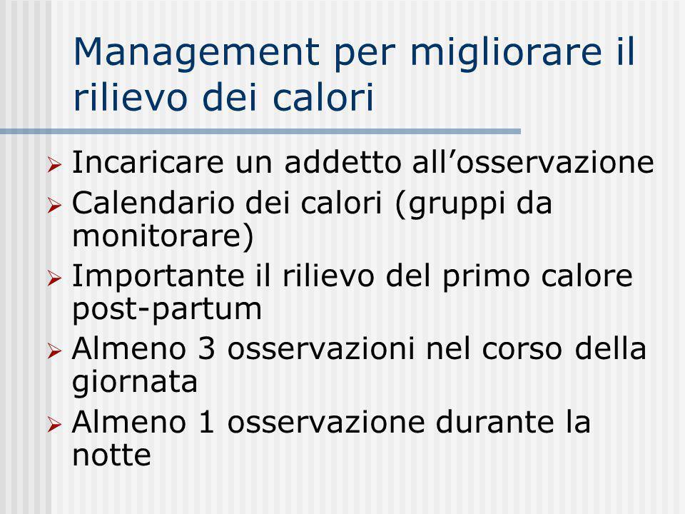 Management per migliorare il rilievo dei calori  Incaricare un addetto all'osservazione  Calendario dei calori (gruppi da monitorare)  Importante i