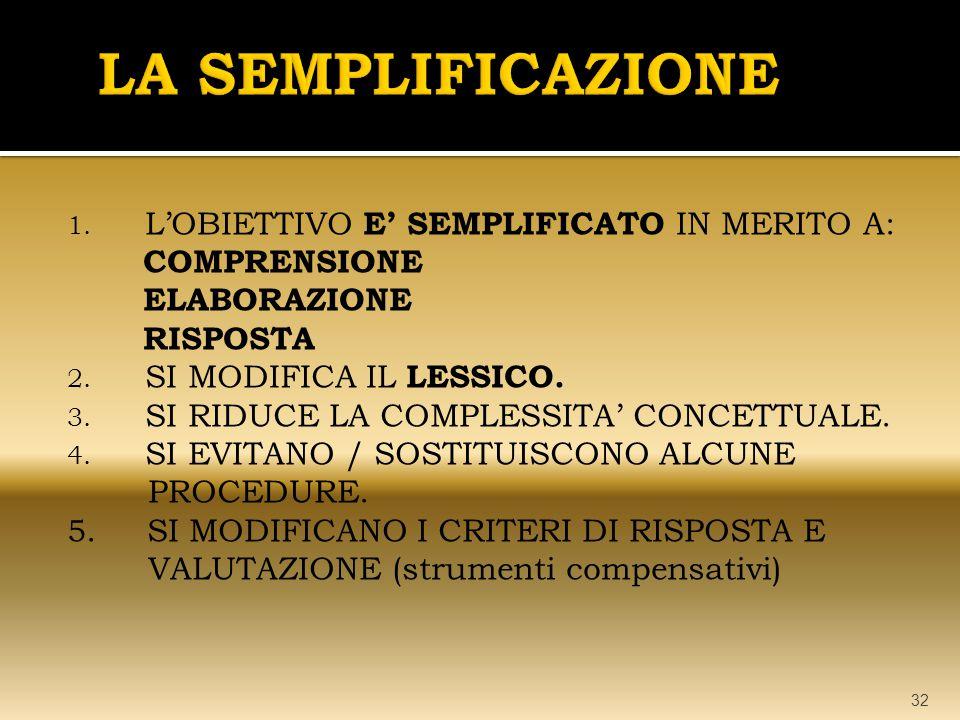 1. L'OBIETTIVO E' SEMPLIFICATO IN MERITO A: COMPRENSIONE ELABORAZIONE RISPOSTA 2. SI MODIFICA IL LESSICO. 3. SI RIDUCE LA COMPLESSITA' CONCETTUALE. 4.