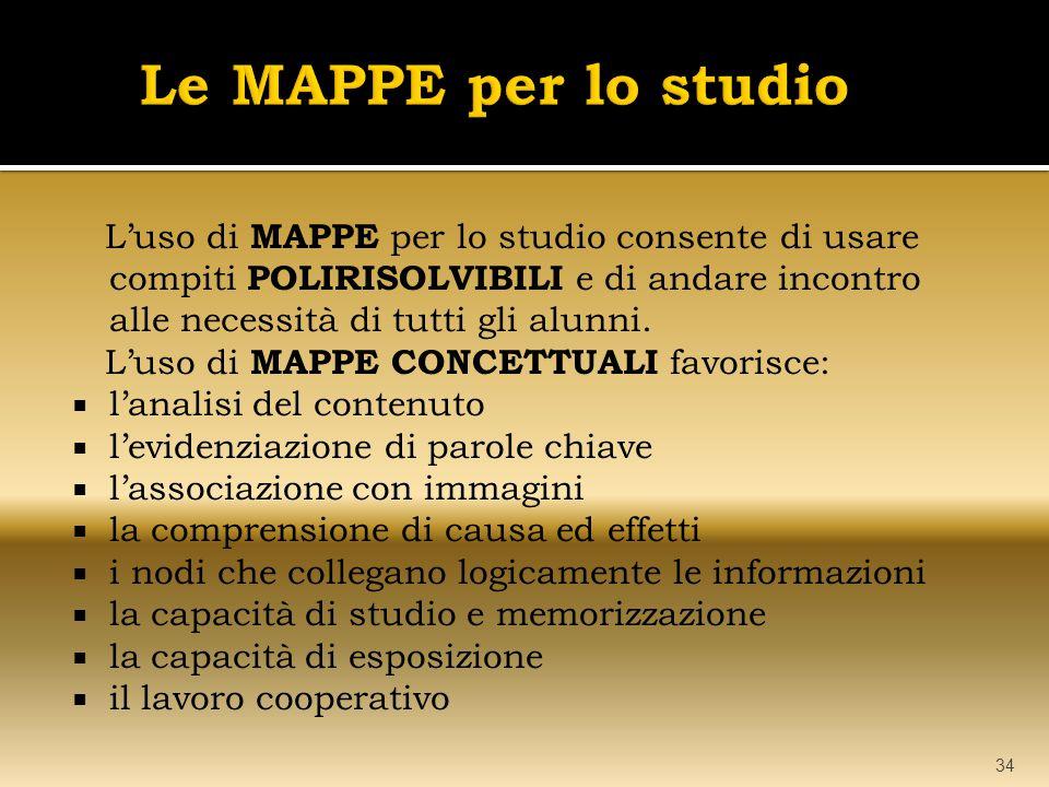 L'uso di MAPPE per lo studio consente di usare compiti POLIRISOLVIBILI e di andare incontro alle necessità di tutti gli alunni. L'uso di MAPPE CONCETT