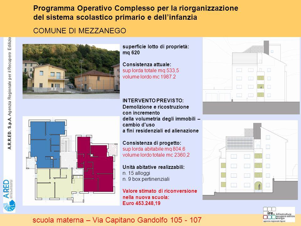 A.R.R.ED. S.p.A. Agenzia Regionale per il Recupero Edilizio scuola materna – Via Capitano Gandolfo 105 - 107 superficie lotto di proprietà: mq 620 Con