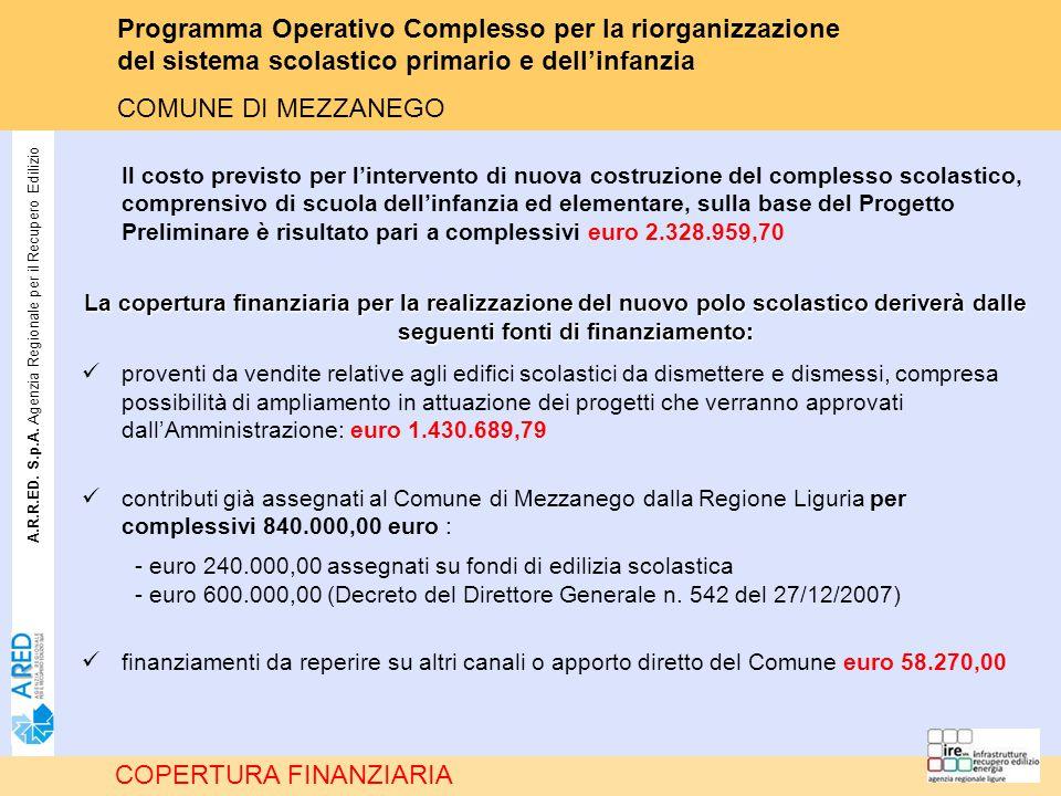 A.R.R.ED. S.p.A. Agenzia Regionale per il Recupero Edilizio COPERTURA FINANZIARIA Il costo previsto per l'intervento di nuova costruzione del compless