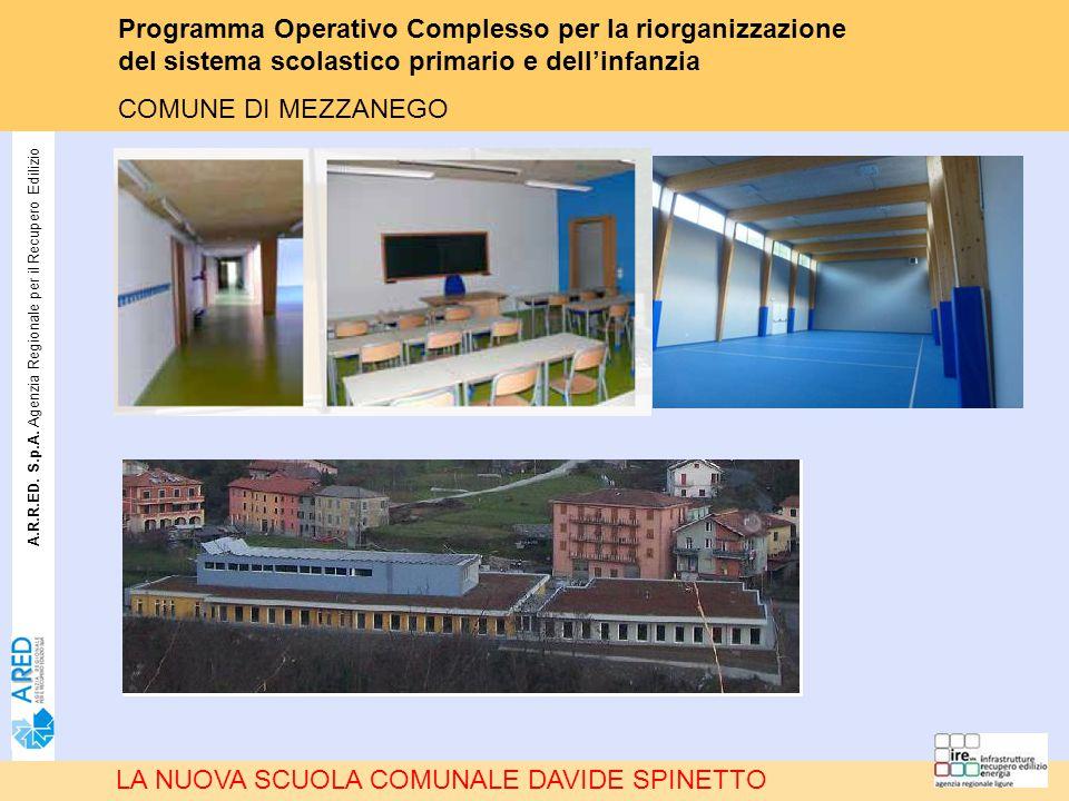 A.R.R.ED. S.p.A. Agenzia Regionale per il Recupero Edilizio Programma Operativo Complesso per la riorganizzazione del sistema scolastico primario e de
