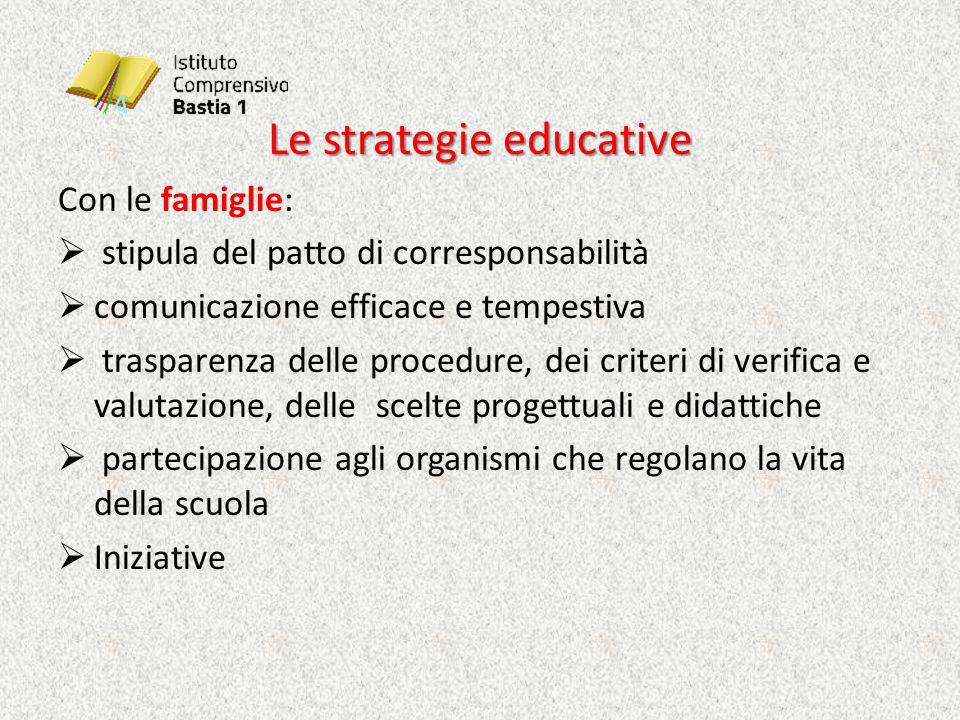 Le strategie educative Con le famiglie:  stipula del patto di corresponsabilità  comunicazione efficace e tempestiva  trasparenza delle procedure,