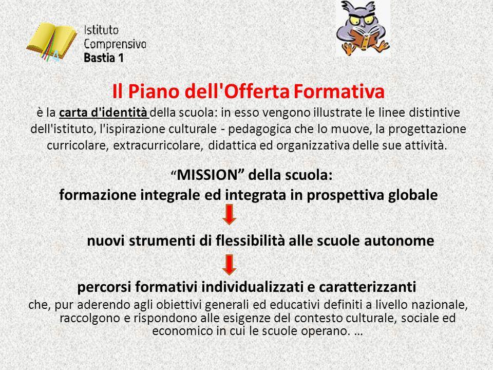 Il Piano dell'Offerta Formativa è la carta d'identità della scuola: in esso vengono illustrate le linee distintive dell'istituto, l'ispirazione cultur