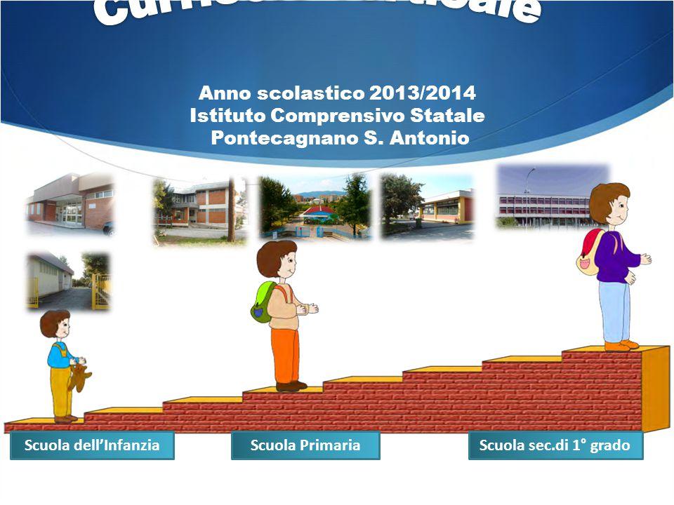 Anno scolastico 2013/2014 Istituto Comprensivo Statale Pontecagnano S. Antonio Scuola dell'InfanziaScuola sec.di 1° gradoScuola Primaria