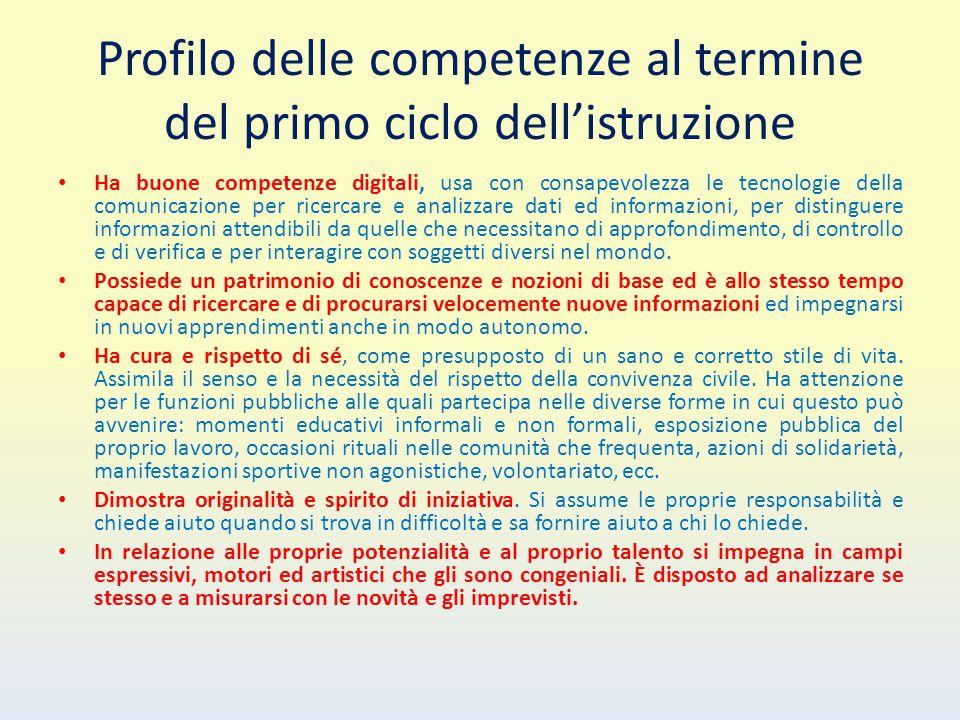 Profilo delle competenze al termine del primo ciclo dell'istruzione Ha buone competenze digitali, usa con consapevolezza le tecnologie della comunicaz