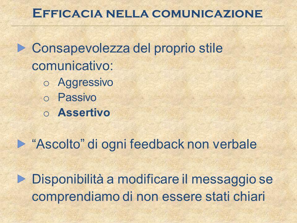 """Efficacia nella comunicazione Consapevolezza del proprio stile comunicativo: o Aggressivo o Passivo o Assertivo """"Ascolto"""" di ogni feedback non verbale"""